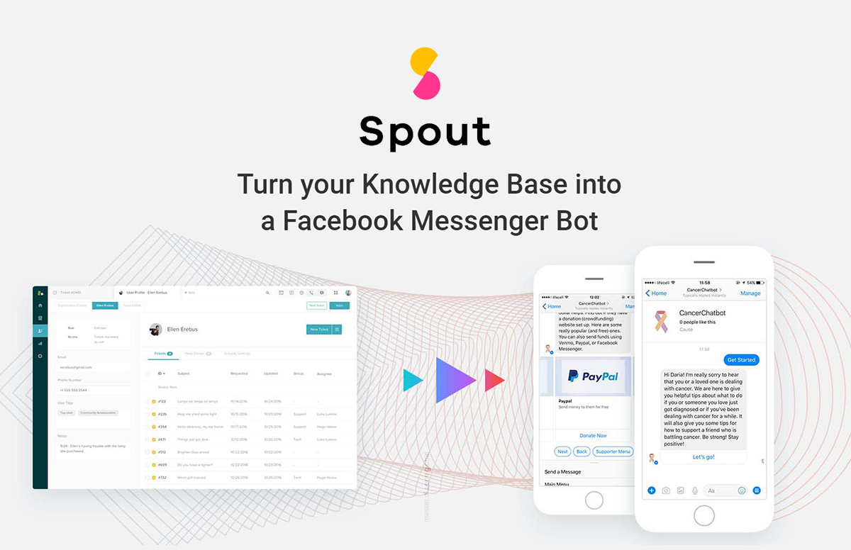 API integration of Spout.AI