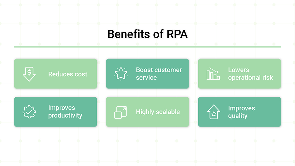 Advantages of RPA
