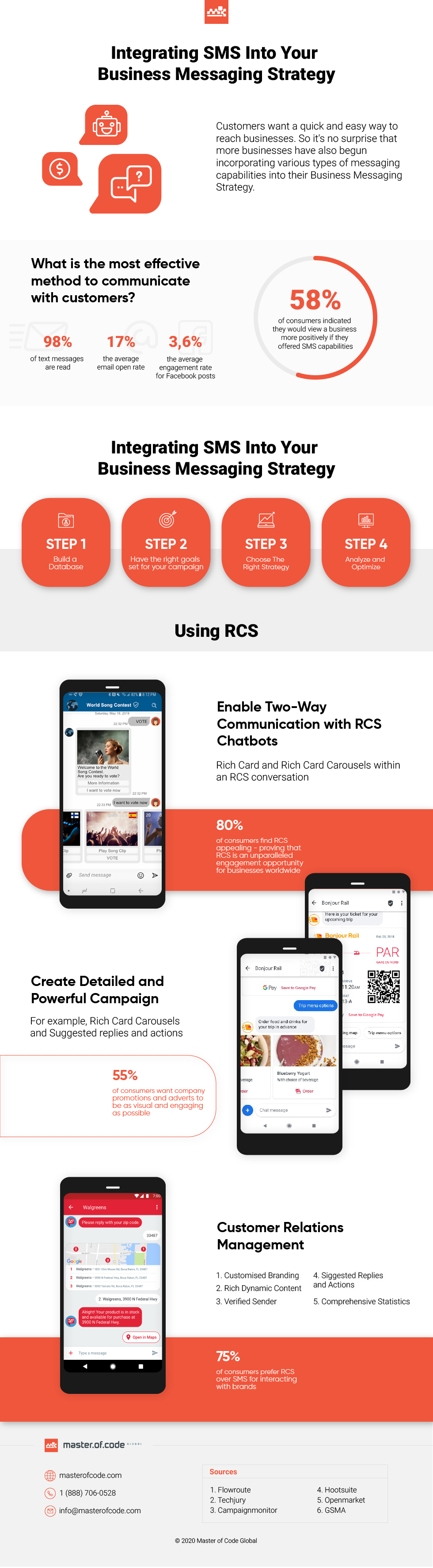 RCS Messaging Service