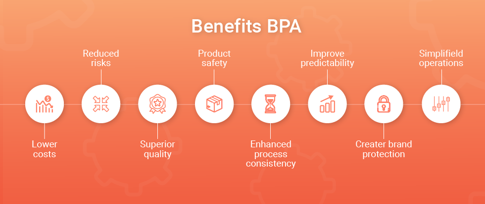 Benefits of the BPA for business