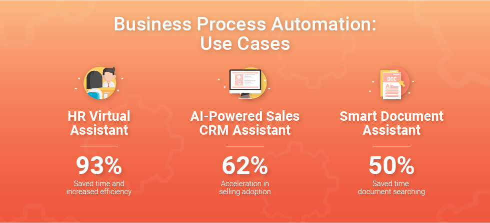 Business process automation (BPA): Use Cases