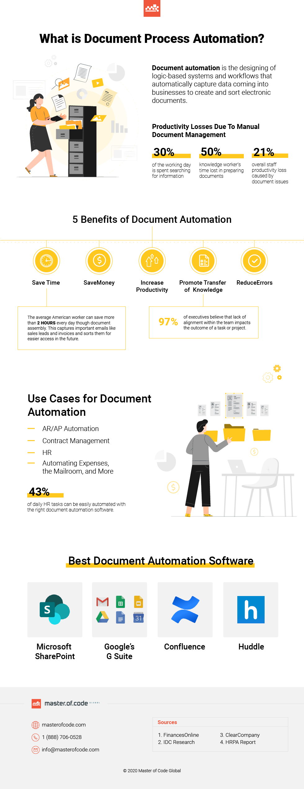 BPA in Document Management
