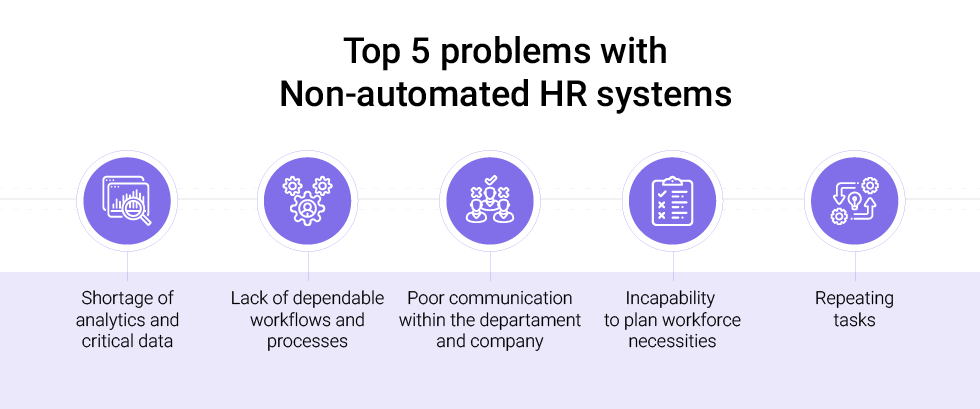 top 5 problems with non-automated HR systems