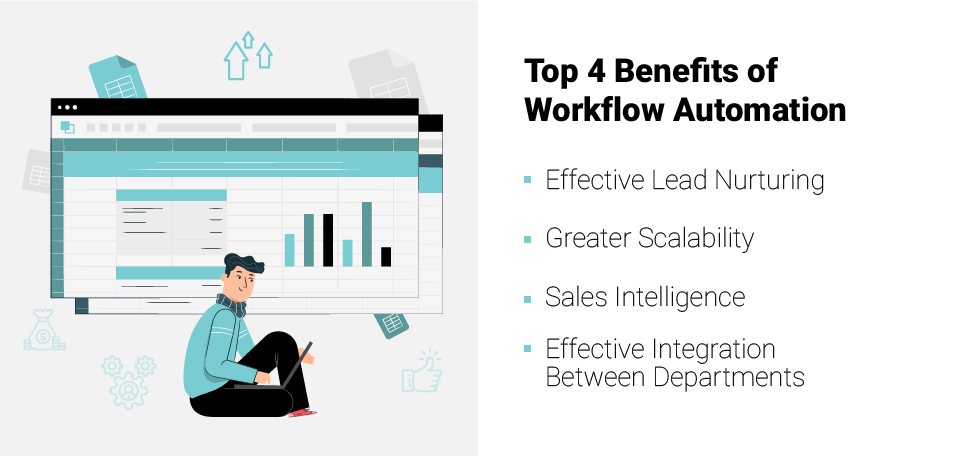 CRM Workflow Automation: Benefits
