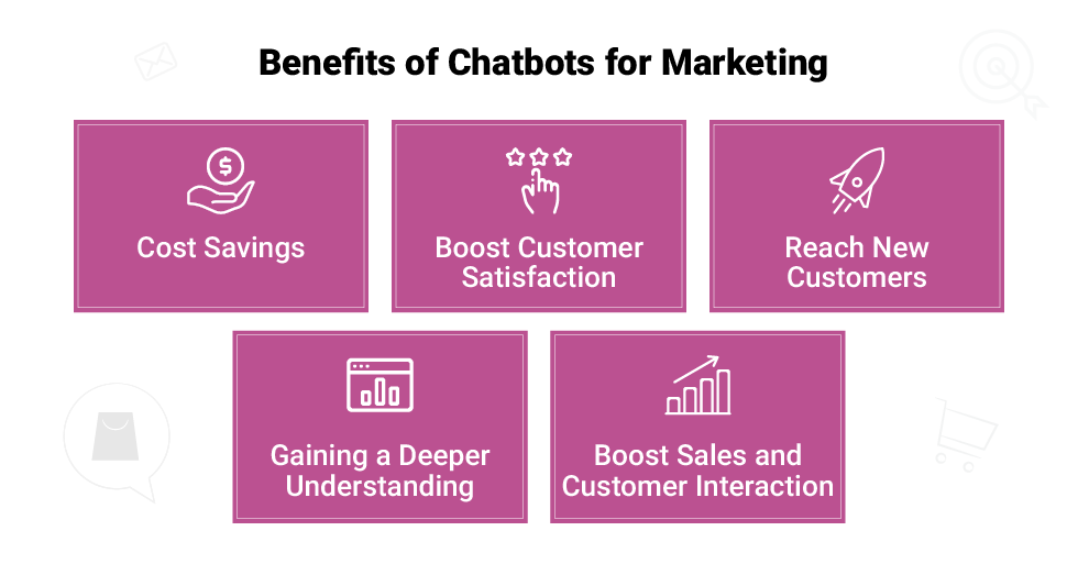 5 Benefits of Chatbot Marketing