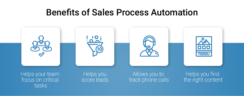 Sales Process Automation: Benefits