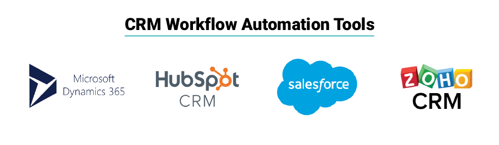 CRM Workflow Automation Software