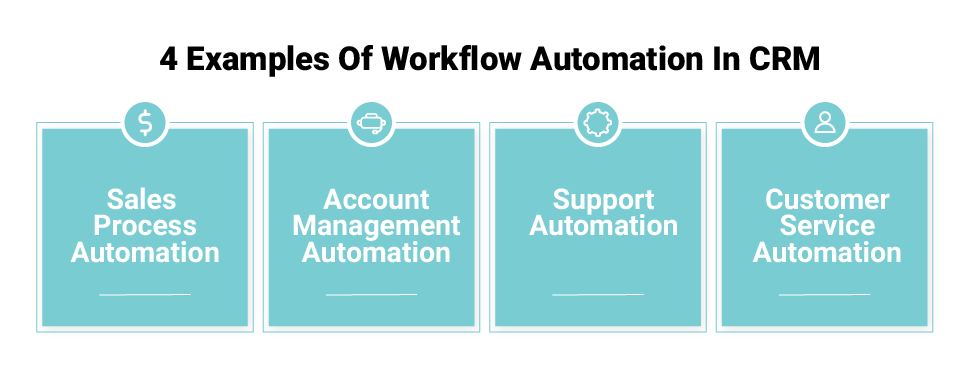 CRM Workflow Automation Examples