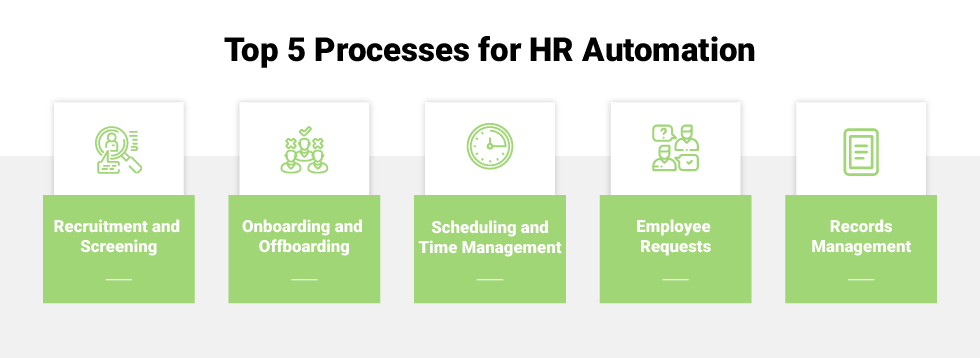 Top Processes for HR Automation