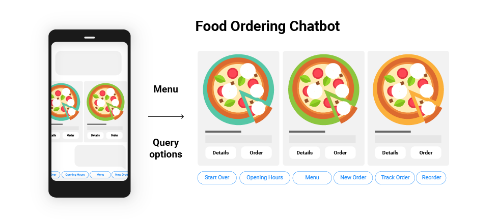 Food Ordering Chatbot
