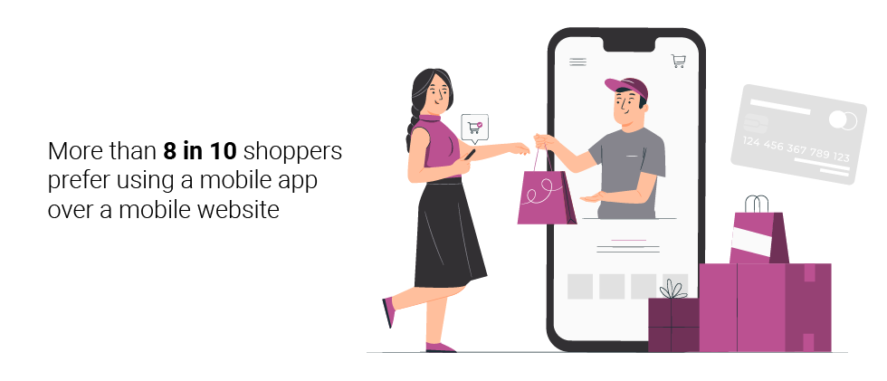 Online Shopping Trends on Mobile Applications