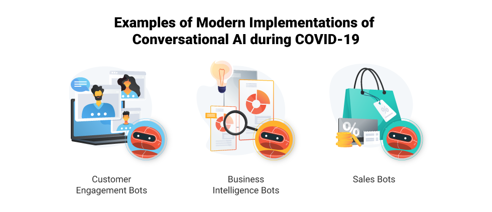 Examples of Modern Implementations of Conversational AI