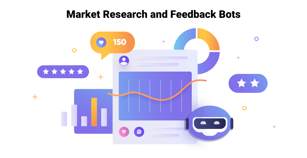 Chatbots for market research