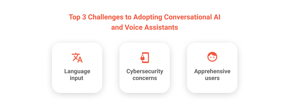 Voice technology challengers